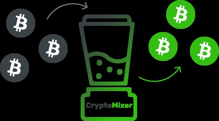 tumbler bitcoin